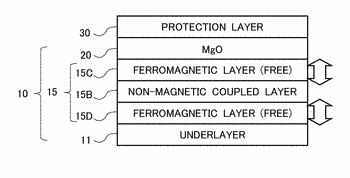 Spin electronics element and method of manufacturing thereof