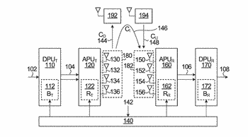 System and method for reducing self-interference in a wireless resource