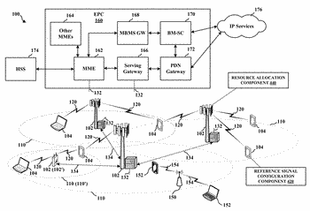 Demodulation reference signal configuration in a multi-input multi-output wireless communication system