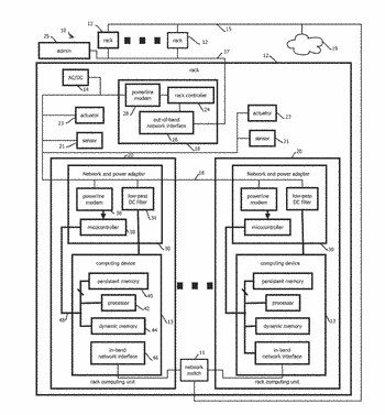 Autonomous distributed workload and infrastructure scheduling