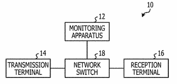 Packet monitoring apparatus, method of monitoring packet and non-transitory computer-readable storage medium