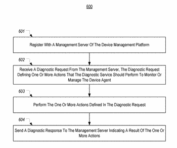 Diagnostic service for devices that employ a device agent