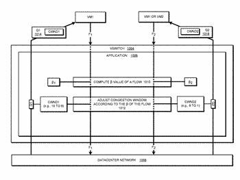 Virtual switch-based congestion control for datacenter networks