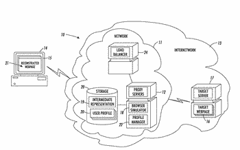 System and method for proxy-based privacy protection