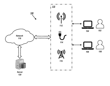 System, apparatus and method for generating dynamic ipv6 addresses for secure authentication