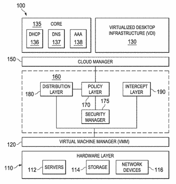Providing a virtual security appliance architecture to a virtual cloud infrastructure