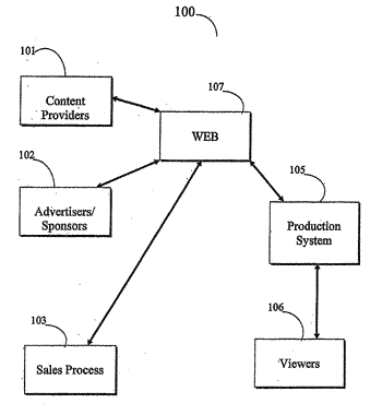 Systems and methods of interactive production marketing