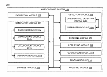 Method and system of auto-tagging brands of television advertisements