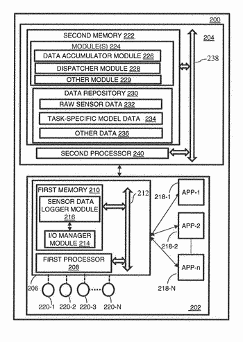 System and method for mobile sensing data processing