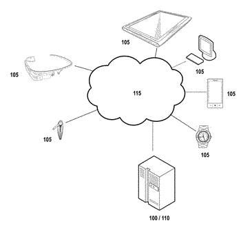 Concepts for outbound call control on a mobile device