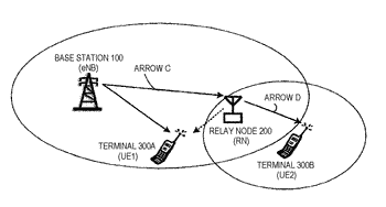 Wireless communication terminal and communication method for measuring a channel quality indicator (cqi)
