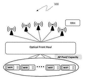 System and method for dynamic provisioning of wi-fi capacity in large venues using c-ran architecture