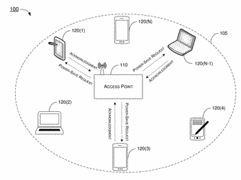 Power-save operations for access points