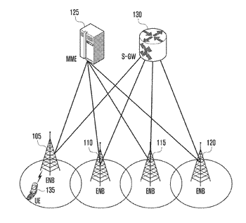 Control information transmission method and apparatus for use in mobile communication system