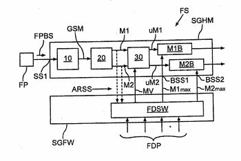 Devices and methods for distributing an overall target torque specification
