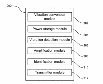 Vibration notifications received from vibration sensors