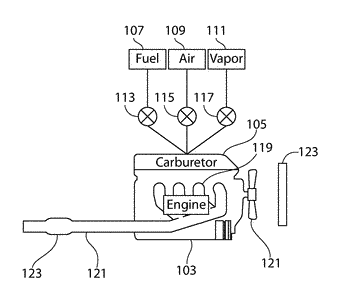 System and method for combusting volatile vapors