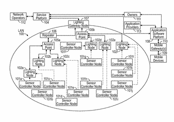 Interactive applications using data from light sensory networks