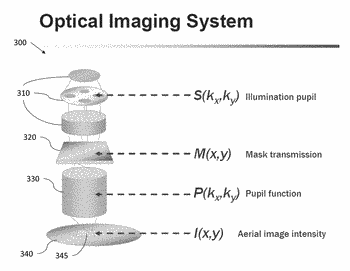 Efficient way to creating process window enhanced photomask layout