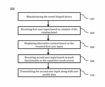 Methods and systems for receiving user input utilizing a round interactive device