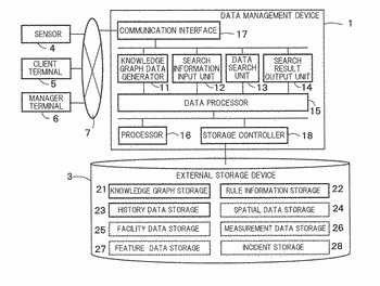 Data management device, data management system, and data management method