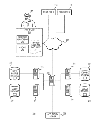 Method and computer-based system for processing a search query from a user associated with an ...