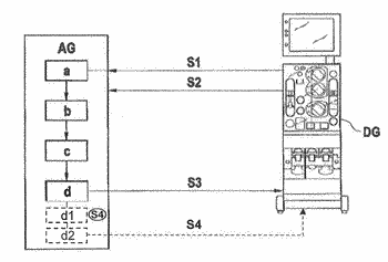 Remote control of messages for a dialysis apparatus