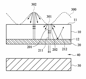 Thin type fingerprint recognition device with optical filter structure