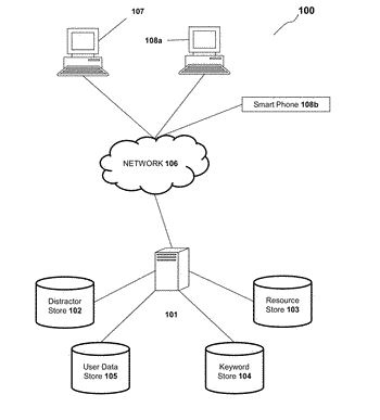 Systems and methods for generating distractors in language learning