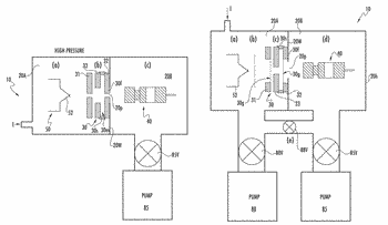 Mass spectrometry systems with convective flow of buffer gas  for enhanced signals and related methods