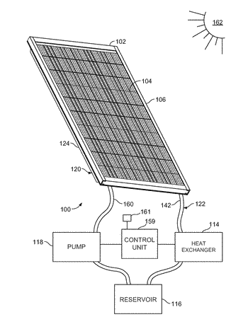 Cooling apparatus for solar panels