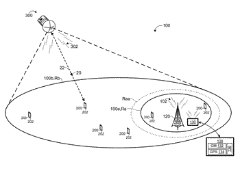 Interference mitigation systems in high altitude platform overlaid with a terrestrial network