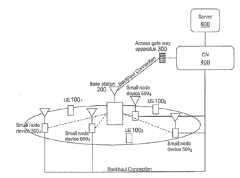 Enhanced local access in mobile communications using small node devices