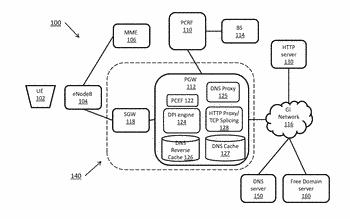 Systems and methods for intelligent transport layer security