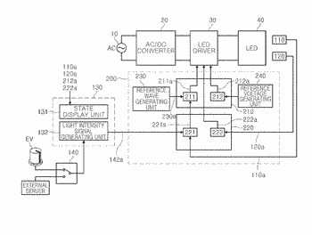 Apparatus for controlling light emitting diode module having light intensity compensation function and lighting system ...
