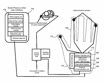Wearable safety warning and measurement system