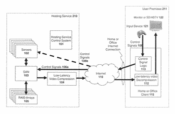 Virtualization system and method for hosting applications