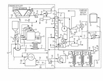 Energy-efficient systems including combined heat and power and mechanical vapor compression for biofuel or biochemical ...