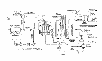Systems and methods for renewable fuel