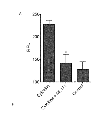 Methods of preserving and protecting pancreatic beta cells and treating or preventing diabetes by inhibiting ...