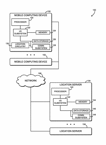 Technologies for guided navigation using the secure user plane location protocol