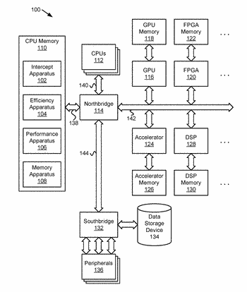 Dynamic memory management in workload acceleration