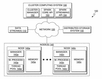 Providing global metadata in a cluster computing environment