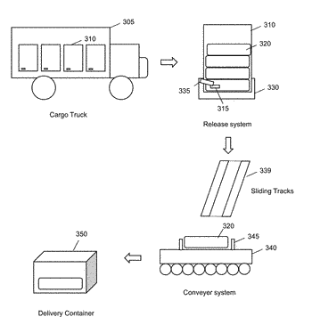 Apparatus and method for order fulfillment with portable item containers