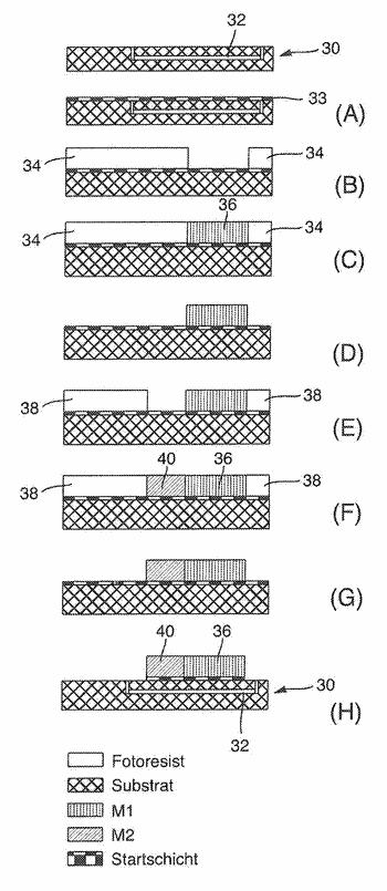 Magnetic core, inductive component, and method for producing a magnetic core