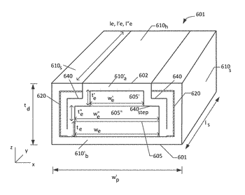 Stepped electrochemical cells with folded sealed portion