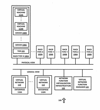 System and method for policy-based smart placement for network function virtualization