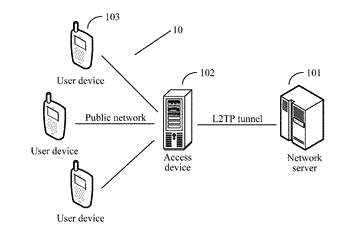 Packet processing method, network server, and virtual private network system