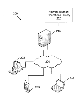 Provisioning of network services based on virtual network function performance characteristics