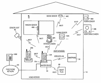 Home interior monitoring system and communication control method